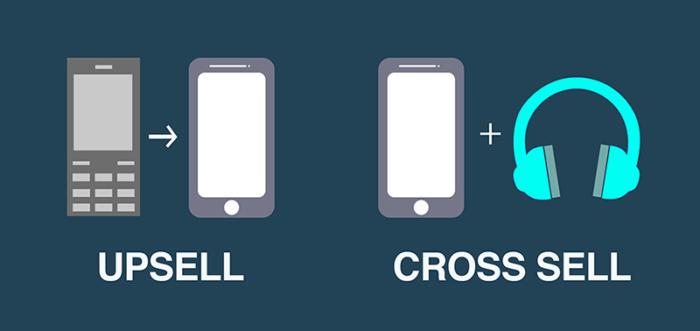 upsell_cross-sell_blog1-1